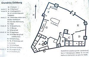 Ganerbenburg - Plan of Franconia's Salzburg Castle above Bad Neustadt