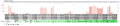 C3orf62 Tissue Expression.png