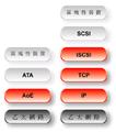 categoryinternet protocols wikimedia commons