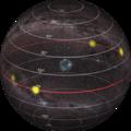 Celestial Sphere - SunDec.png