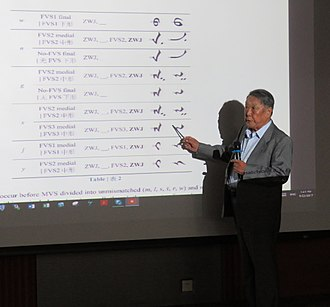 Choijinzhab - Choijinzhab discussing the Unicode encoding model for Mongolian at an international meeting in Hohhot, September 2017