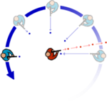 Illustration of circle strafing