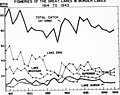 Combined biennial report for the period ending 1942-1946 (20045400633).jpg