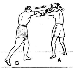 Cross (boxing) - Image: Cross 1