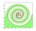Data spiral svm.png