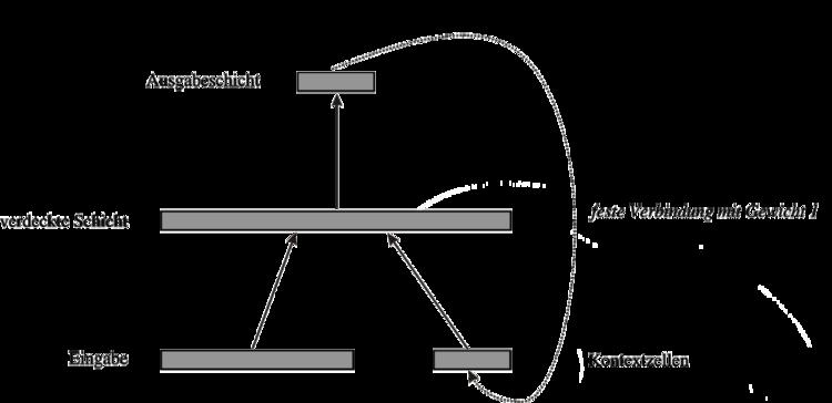 Schema eines Jordan-Netzes