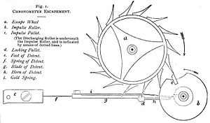 Thomas Earnshaw - Diagram of Earnshaw's standard chronometer detent escapement.