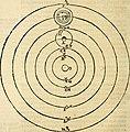 Dialogo di Galileo Galilei Linceo matematico sopraordinario dello studio di Pisa. E filosofo, e matematico primario del serenissimo gr. duca di Toscana. Doue ne i congressi di quattro giornate si (14767211472).jpg