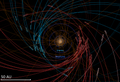 Distant object orbits and positions closeup.png