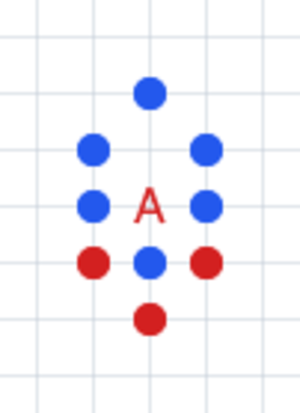 Dots (game) - Blue can't capture empty area without red dots. Because of this, red player is threatening to play in A and capture one blue dot.