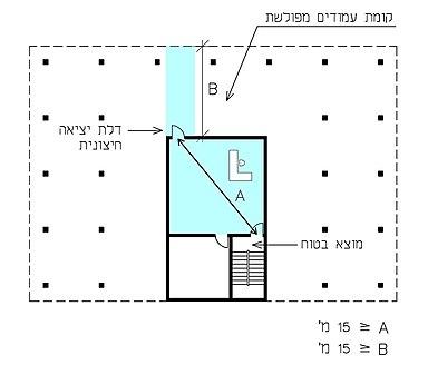 Drawing 3.2.9.2-b.jpg