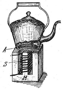 Line drawing of a kettle sitting on an E-shaped iron core, with a coil of wire around the center leg of the E