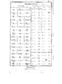 Encyclopedie volume 2-183.png