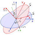 Euler angles zxz int+axes.png