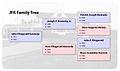 Family Tree Sample.jpg