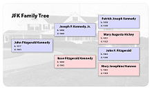 Family tree - Wikipedia
