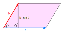 Area of the parallelogram cross product.png