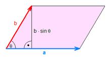 Flächeninhalt Parallelogramm Kreuzprodukt.png