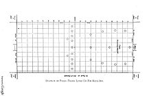 photograph relating to High School Football Field Diagram Printable named Gridiron soccer - Wikipedia