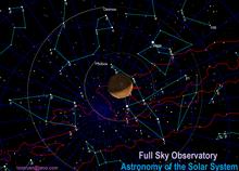 sky astronomy software - photo #27