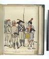 Fusiliers - 1. du reg-t des Asturies; 2, 4, 5. du reg-t de la Princesse; 3. du reg-t de Guadalaxara (1806) (NYPL b14896507-87935).tiff