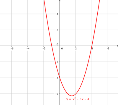 Graph of quadratic function y=x²-3x-4