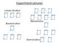 Hyperlinkstrukturen.png