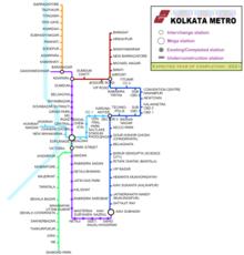 Kolkata Metro - Wikipedia