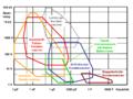 Kondensatoren-Kap-Versus-Spg-3.png
