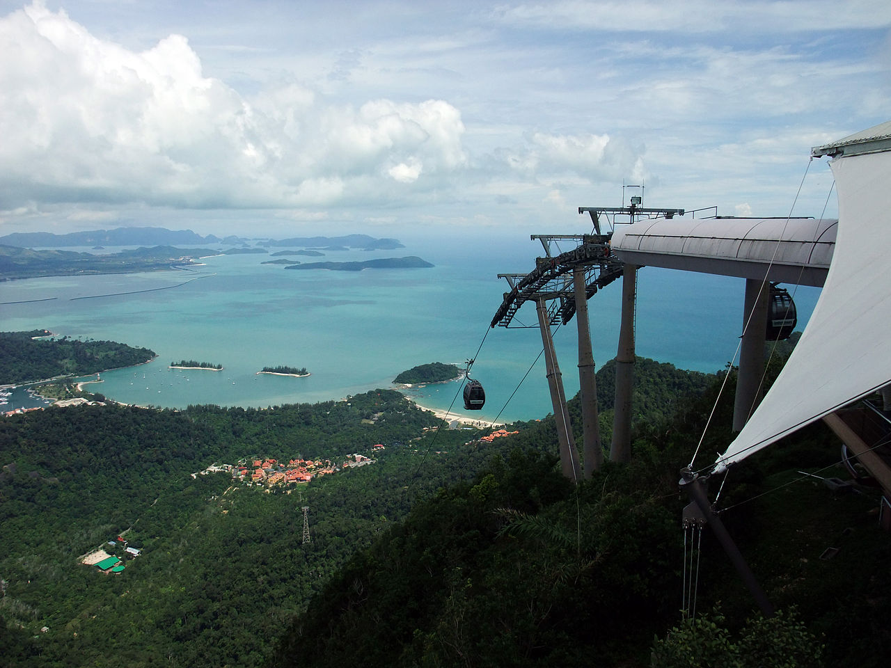 The Paradisal Island Of Langkawi