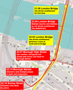 June 2017 London Bridge attack - Map of the course of the attack