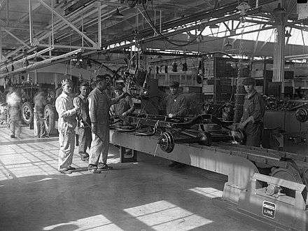 Ford Motor car assembly line: the classical example of a manufacturing production system. LongBeachFord.jpg