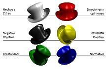 http://es.wikipedia.org/wiki/Seis_sombreros_para_pensar