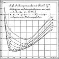 Martens curves.JPG