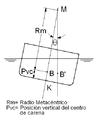 MetaCentroTranversal.PNG