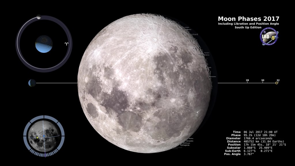 2017 nasa moon phase today - photo #5