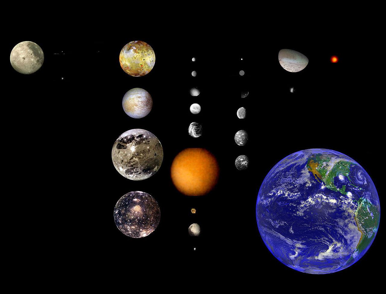 Description moons of solar system v7