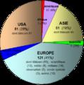 Nbre-satellites-Ariane.png