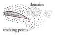 Notations in method of viscous vortex domains (VVD).png