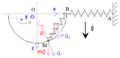 Objet lié dans une rigole circulaire à un ressort d'axe coudé - forces.png