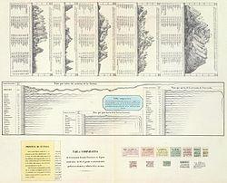 Orografía e hidrografía de Venezuela 1840.jpg