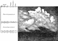 PSM V60 D506 Distribution chart of pressure temperature and vapor of clouds.png