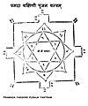 Pramada Yakshini Pujana yantram.jpg