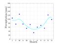 Prec matelica 2009-2011.png