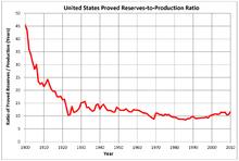 Image Result For Oil Sands Wikipedia