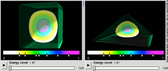 3D confined electron wave functions in a quantum dot. Here, rectangular and triangular-shaped quantum dots are shown. Energy states in rectangular dots are more s-type and p-type. However, in a triangular dot the wave functions are mixed due to confinement symmetry. (Click for animation) Quantum dot.png