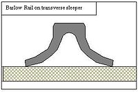 Rail Barlow on Transverse Sleeper.jpg
