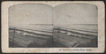 Rise of the Niagara River, Buffalo, from Robert N. Dennis collection of stereoscopic views.png
