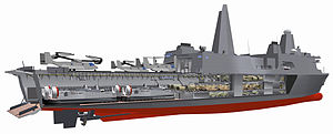Amphibious transport dock - Image: San Antonio class rendering