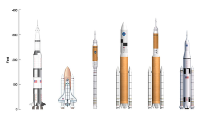 saturn v comparison of saturn v shuttle ares i ares v ares iv and sls block i